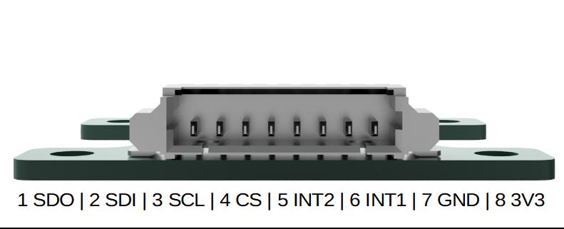 LSM6DS33  Pinout